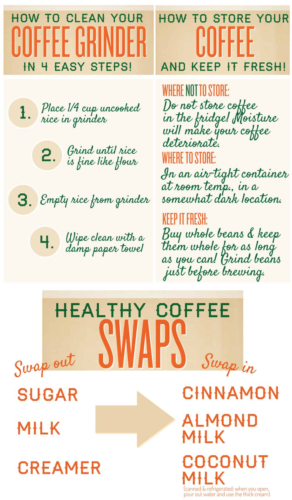 information about making coffee healthy