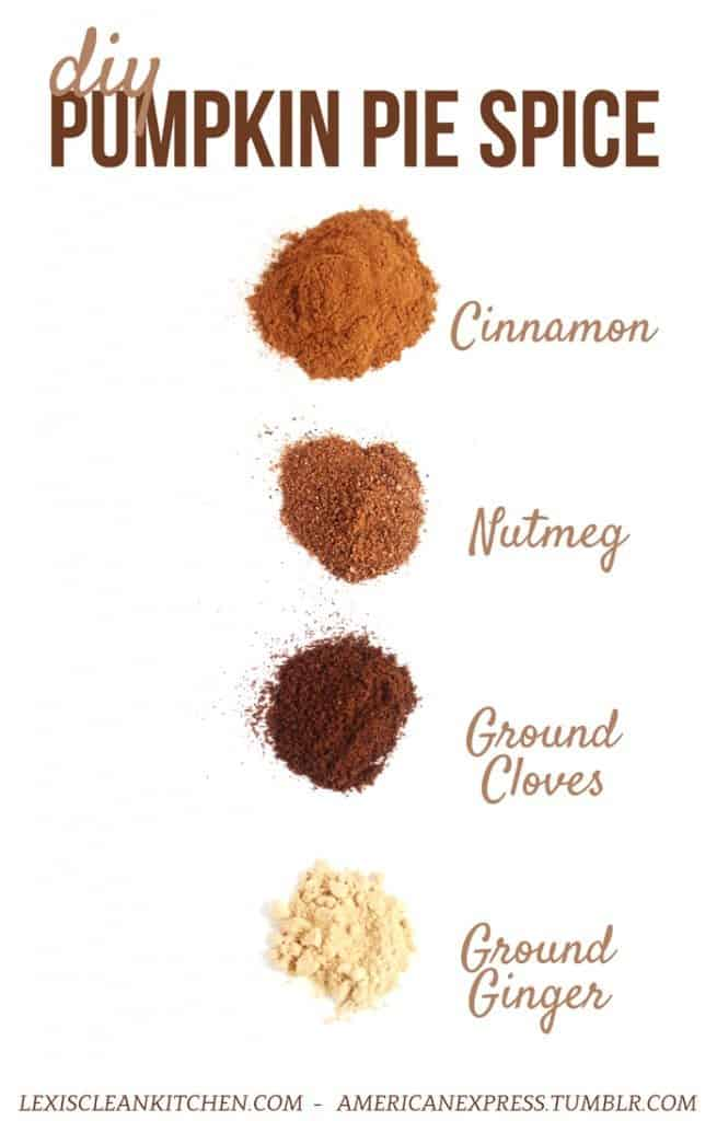 What can i substitute for pumpkin pie spice