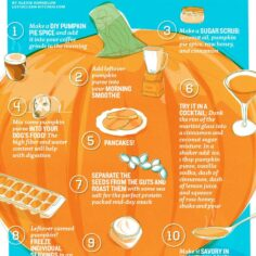 Ways To Use Leftover Canned Pumpkin Puree