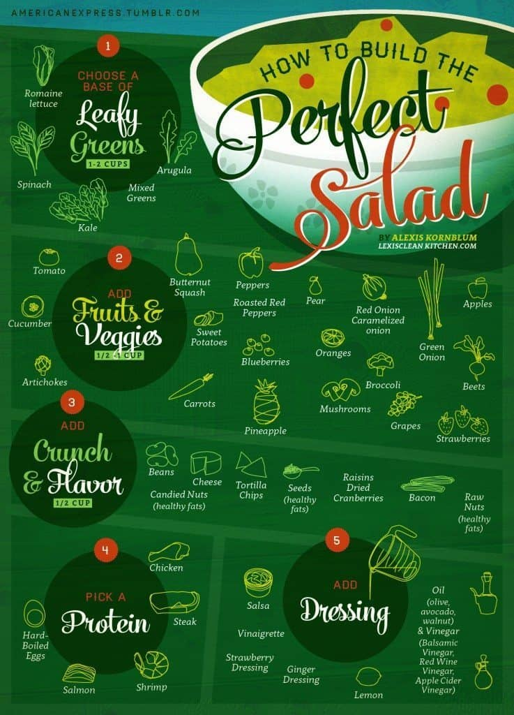 How To Build The Ultimate Salad   Lexi's Clean Kitchen