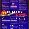 Healthy Travel Tips from Lexi's Clean Kitchen