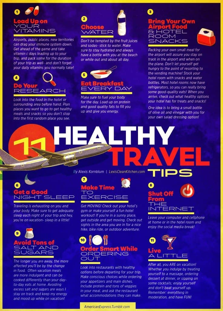 healthy travel tips infographic