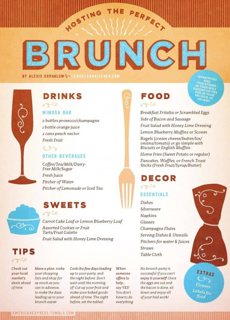 Hosting the perfect brunch lexi 39 s clean kitchen for Perfect kitchen menu harrogate