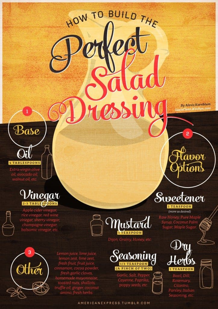 How To Build The Perfect Salad Dressing