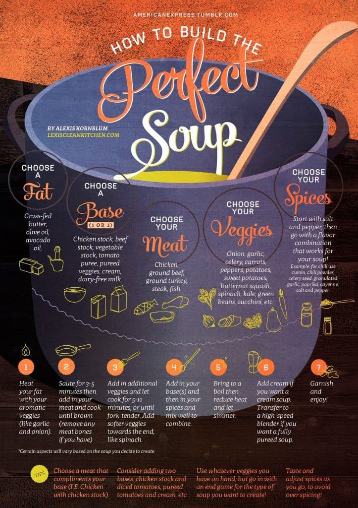 How To Build The Perfect Soup