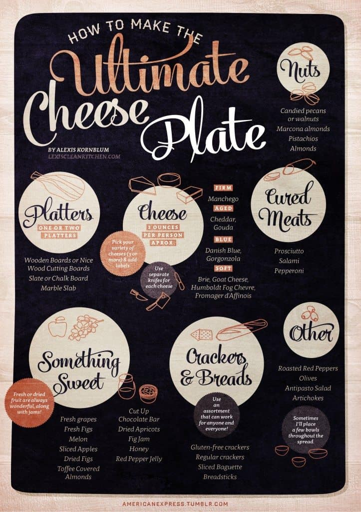 How To Build The Ultimate Cheese Plate - Lexi's Clean Kitchen
