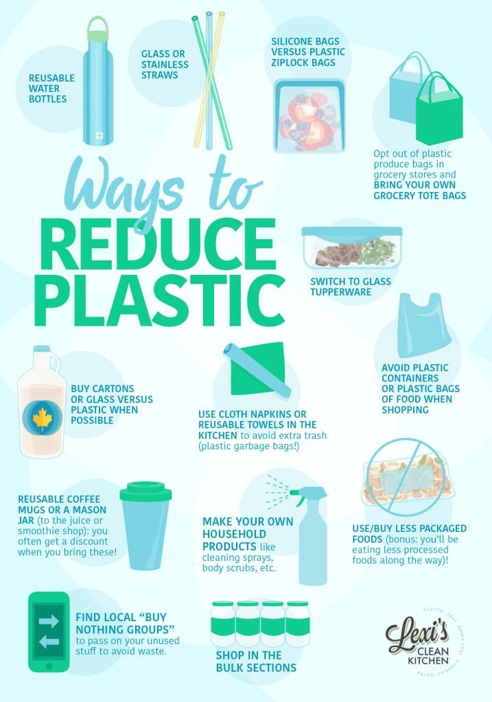 Ways to Reduce Plastic - Lexi's Clean Kitchen