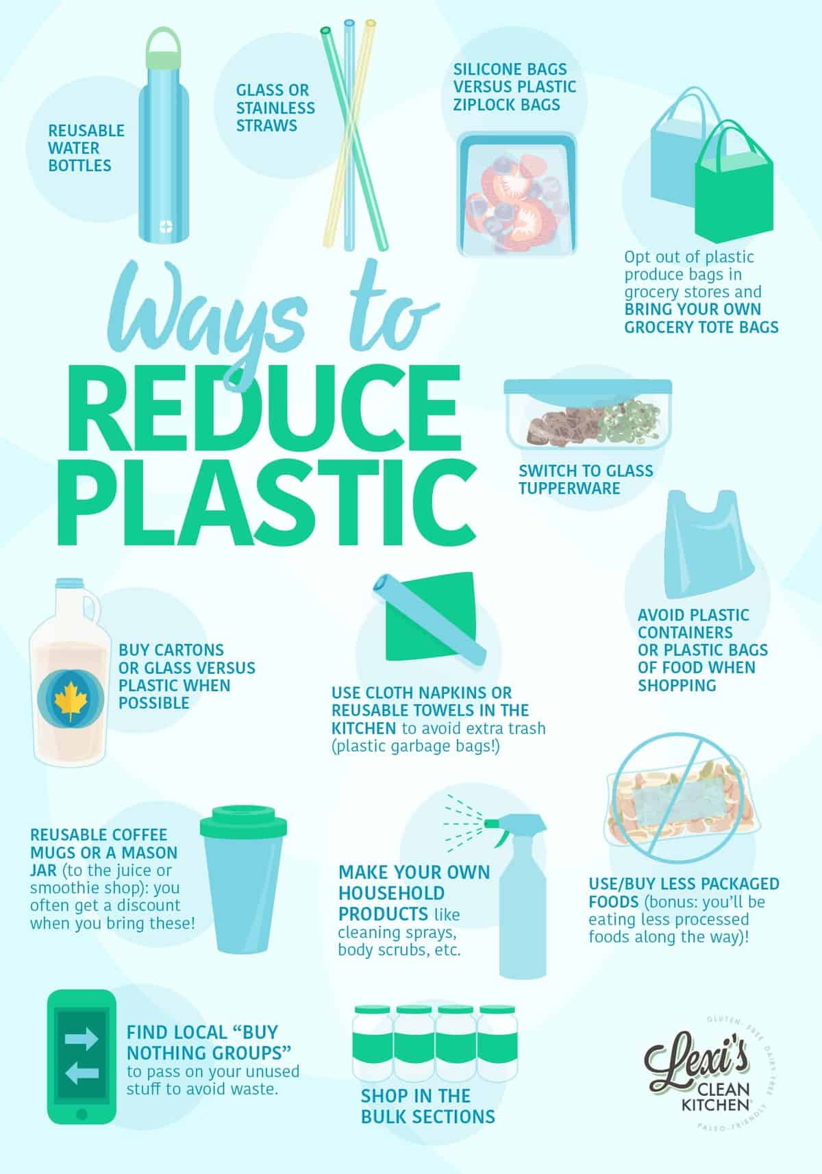 Ways to Reduce Plastic