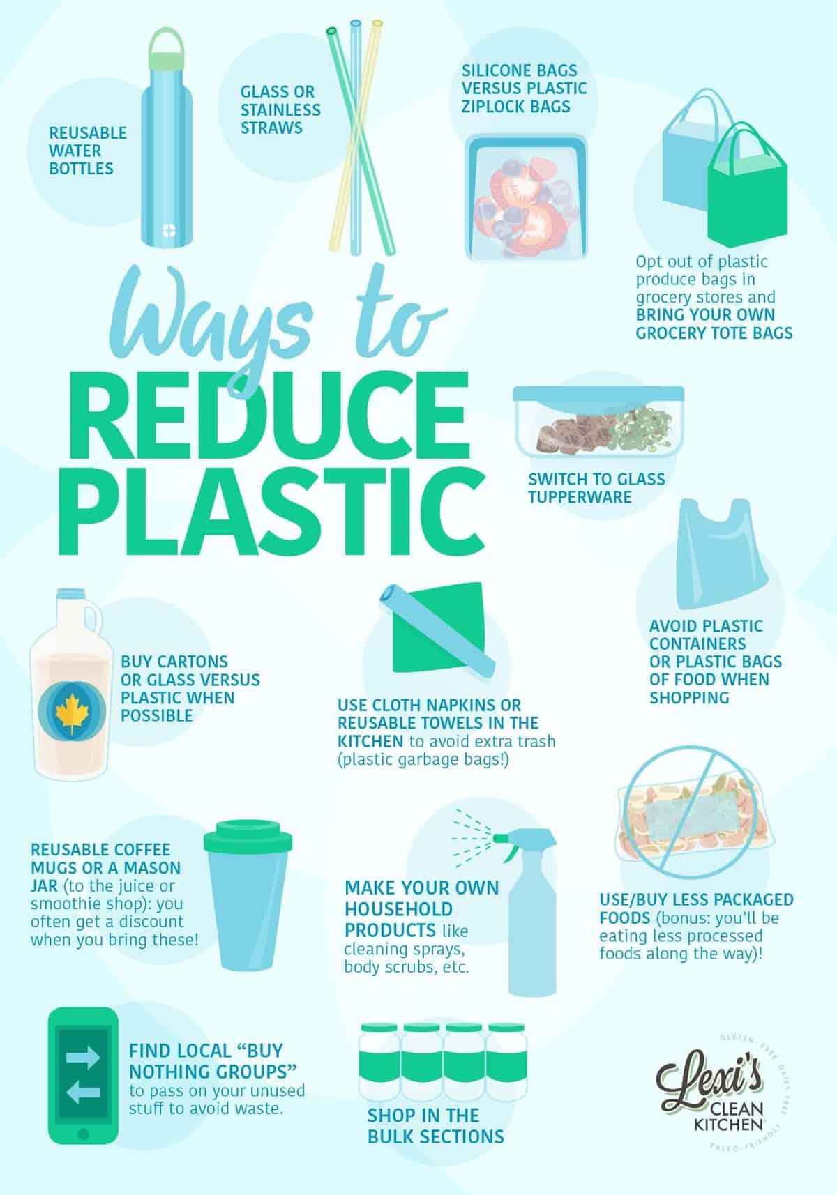 Ways to Reduce Plastic