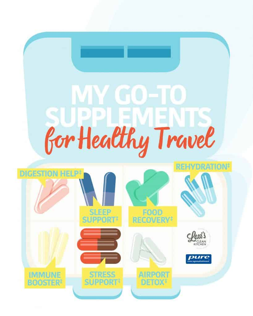 My Must-Have Travel Supplements