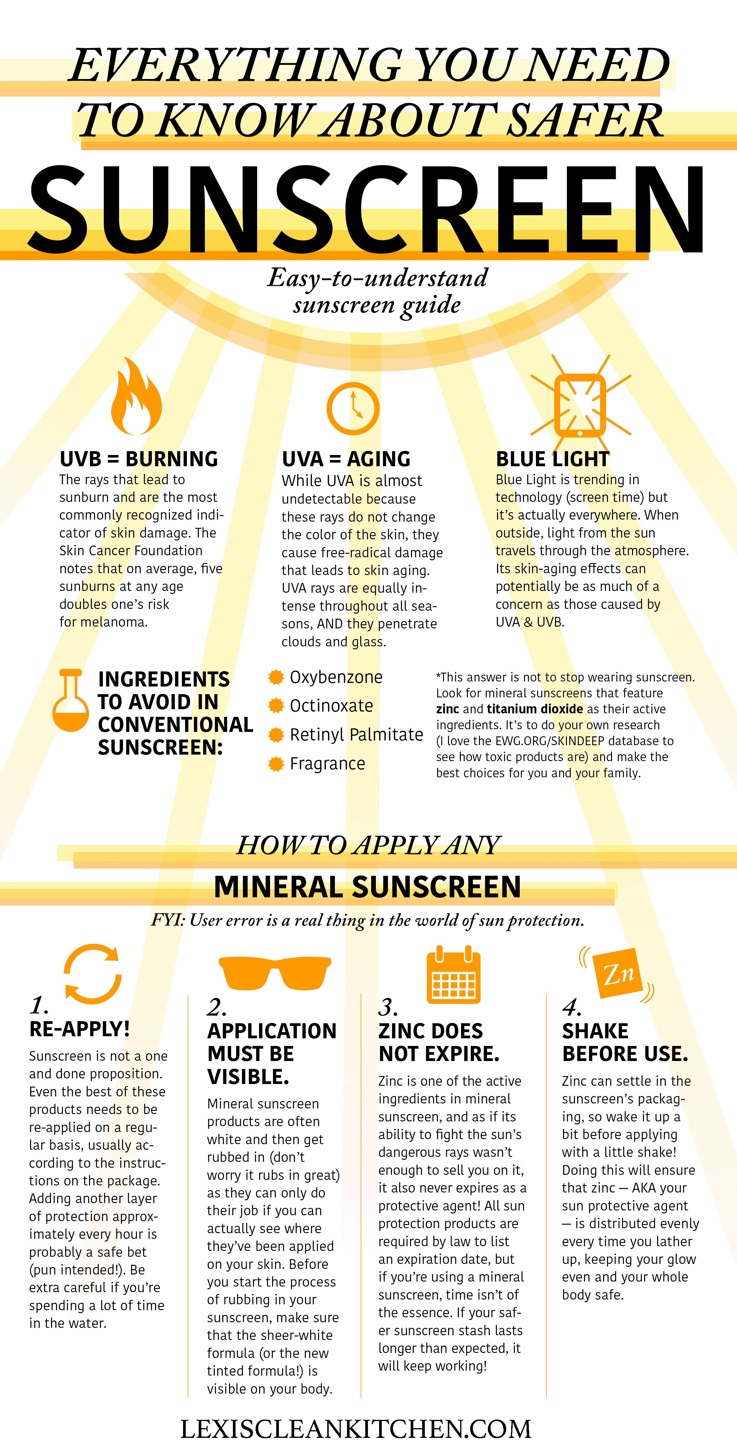 Safer Sunscreen Guide