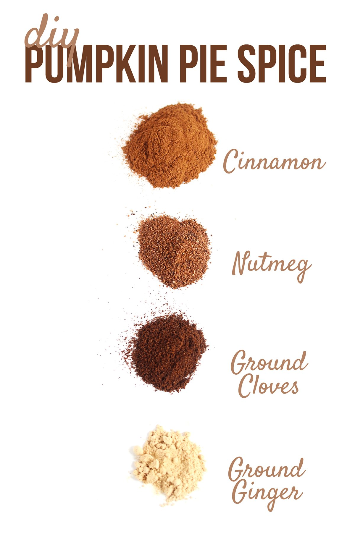 Pumpkin pie spice ingredients